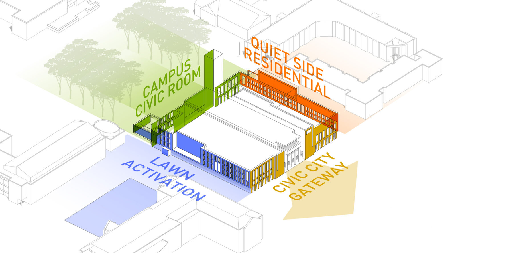 diagram of building's connections to surrounding