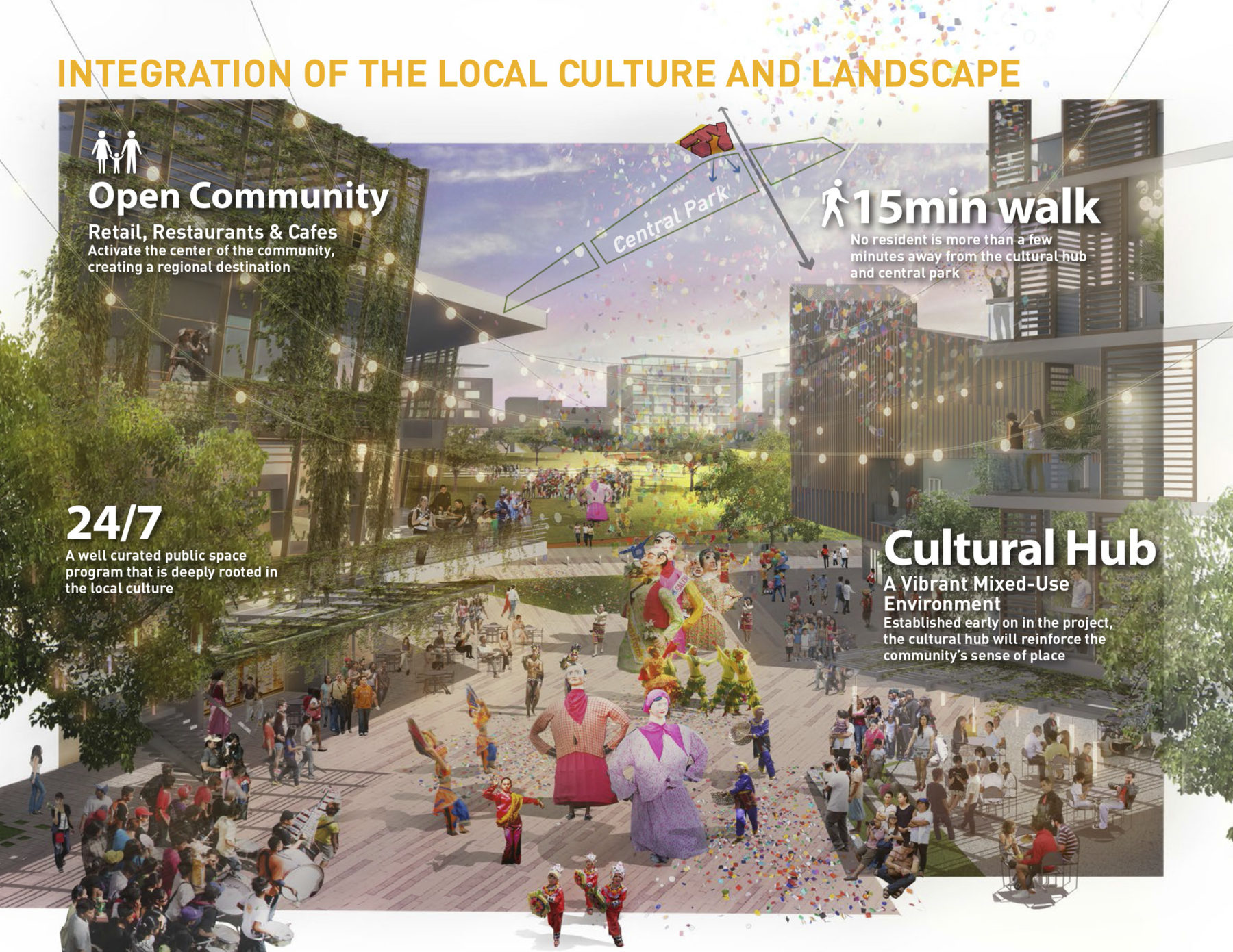 Rendering of the center square with cultural events