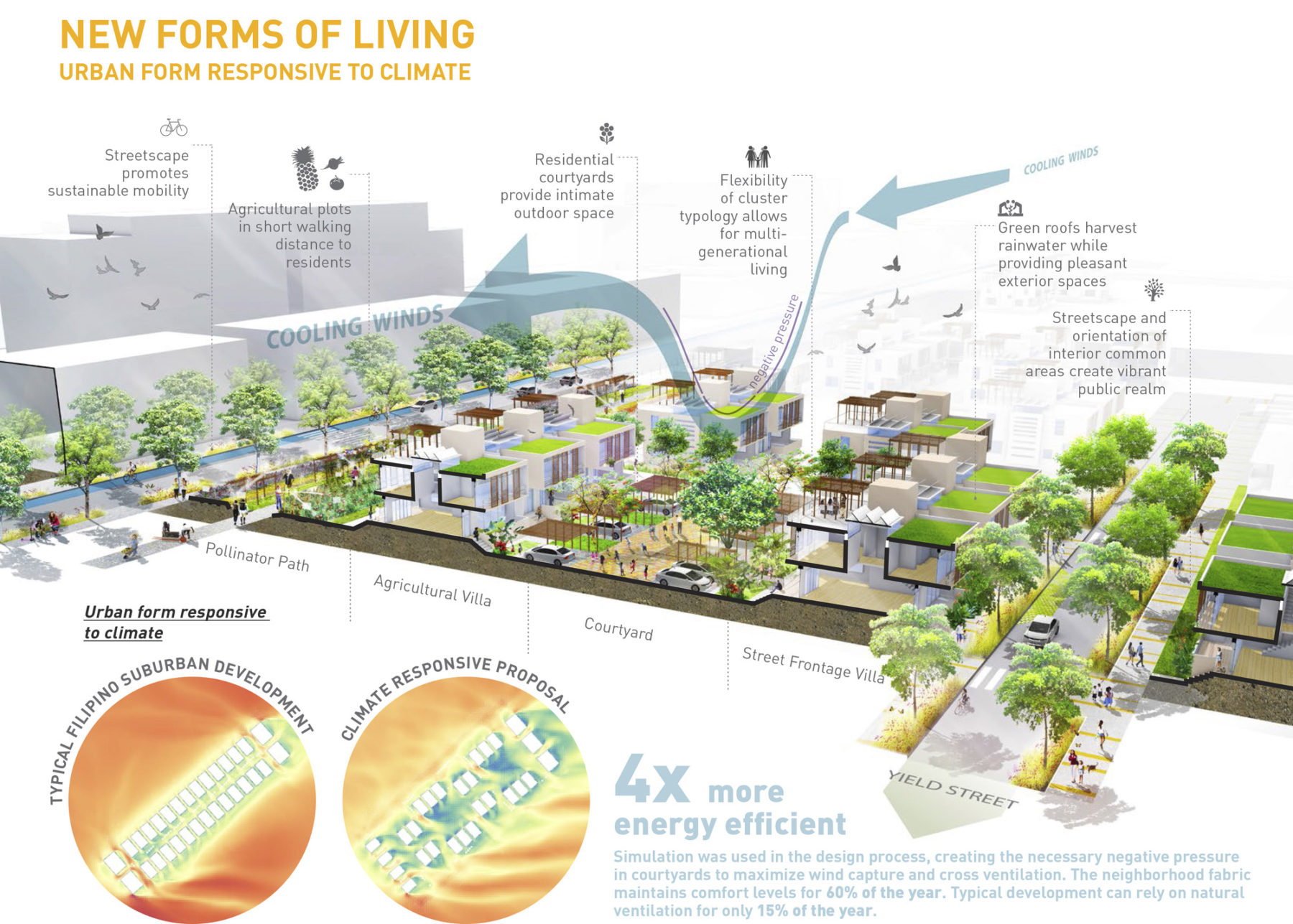 New forms of living graphic