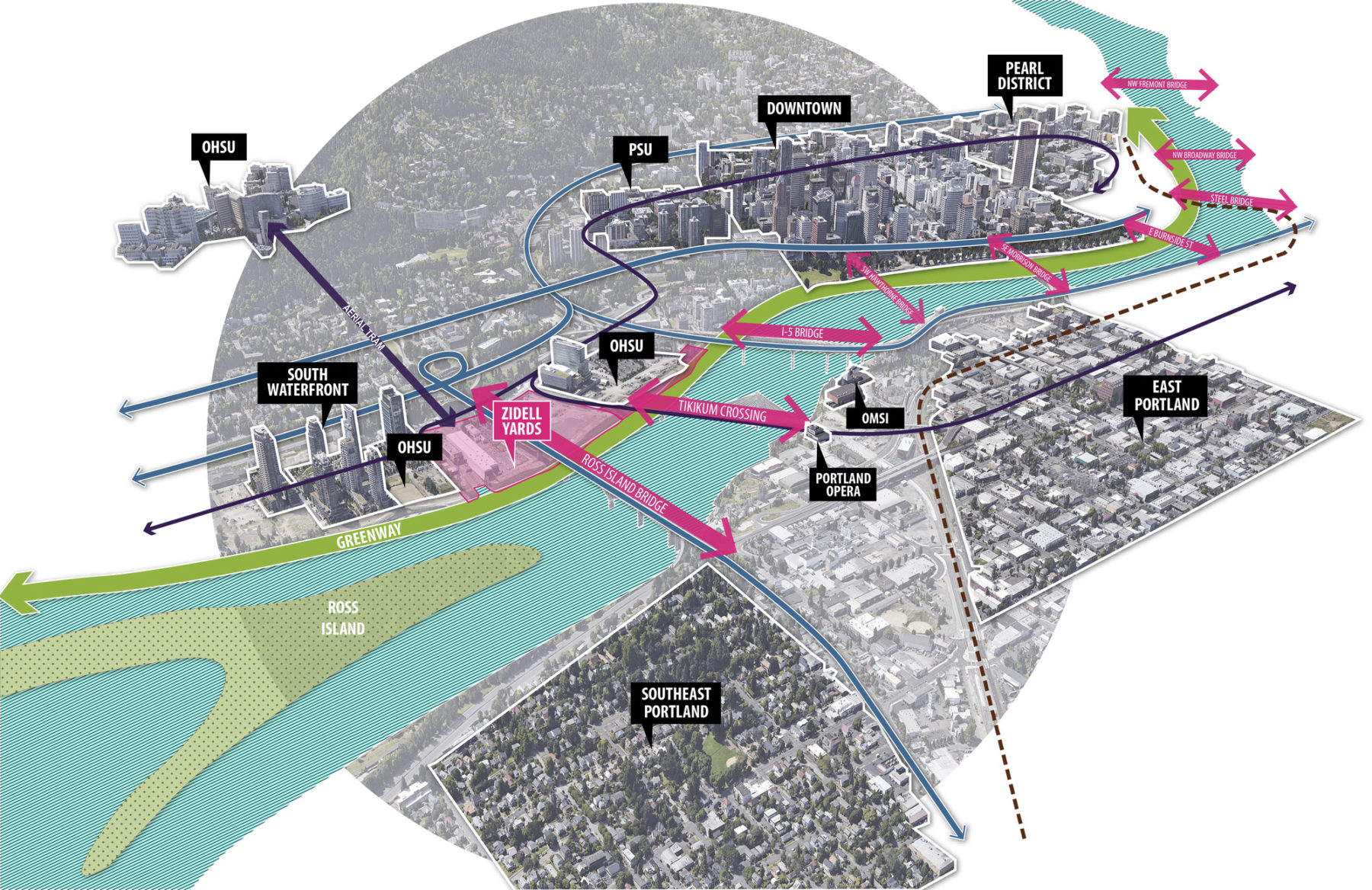 Diagram of key Portland landmarks and bridges in proximity to Zidell Yards site